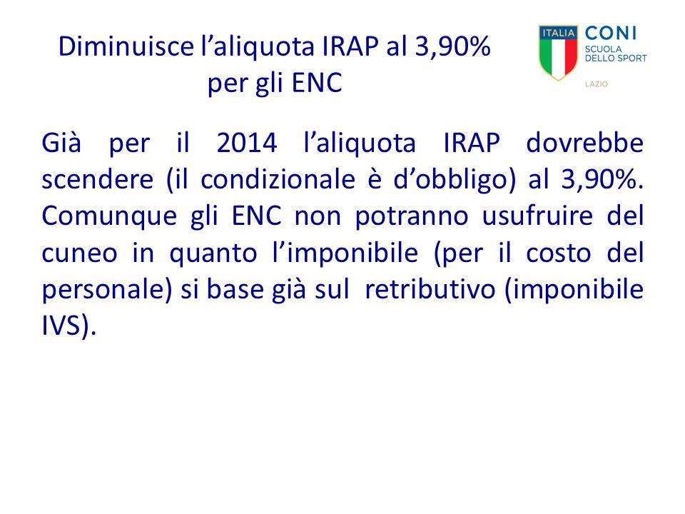 Diminuisce l'aliquota IRAP al 3,90% per gli ENC