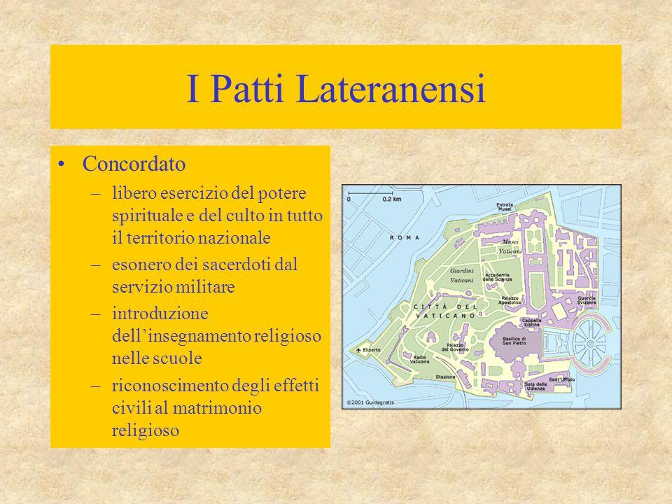 I Patti Lateranensi Concordato