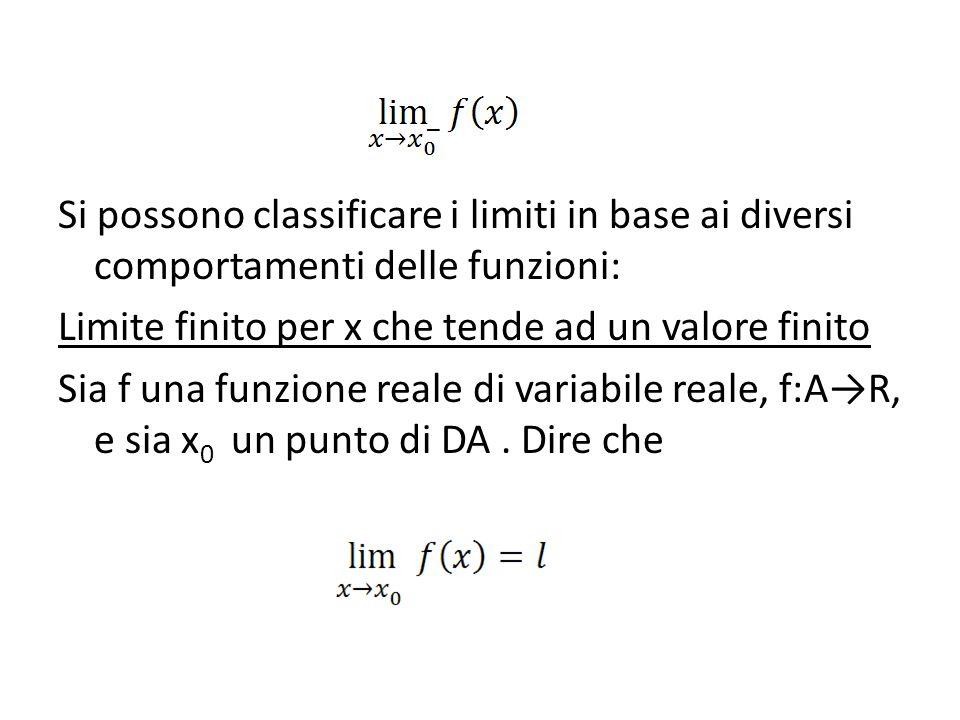 Si possono classificare i limiti in base ai diversi comportamenti delle funzioni: Limite finito per x che tende ad un valore finito Sia f una funzione reale di variabile reale, f:A→R, e sia x0 un punto di DA .