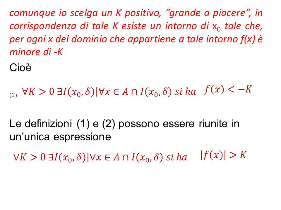 comunque io scelga un K positivo, grande a piacere , in corrispondenza di tale K esiste un intorno di x0 tale che, per ogni x del dominio che appartiene a tale intorno f(x) è minore di -K