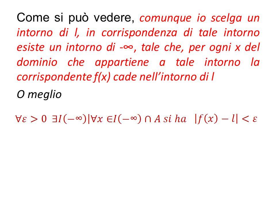 Come si può vedere, comunque io scelga un intorno di l, in corrispondenza di tale intorno esiste un intorno di -∞, tale che, per ogni x del dominio che appartiene a tale intorno la corrispondente f(x) cade nell'intorno di l O meglio