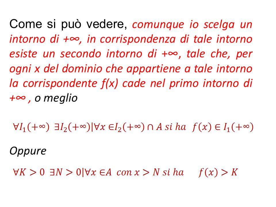 Come si può vedere, comunque io scelga un intorno di +∞, in corrispondenza di tale intorno esiste un secondo intorno di +∞, tale che, per ogni x del dominio che appartiene a tale intorno la corrispondente f(x) cade nel primo intorno di +∞ , o meglio Oppure