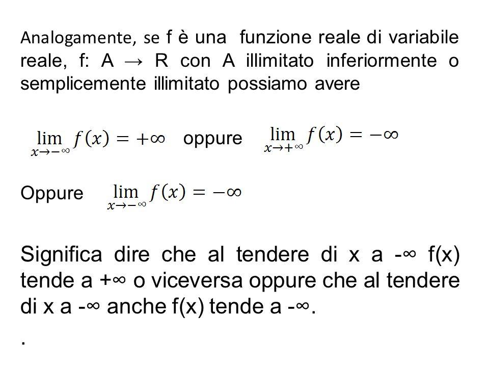 Analogamente, se f è una funzione reale di variabile reale, f: A → R con A illimitato inferiormente o semplicemente illimitato possiamo avere