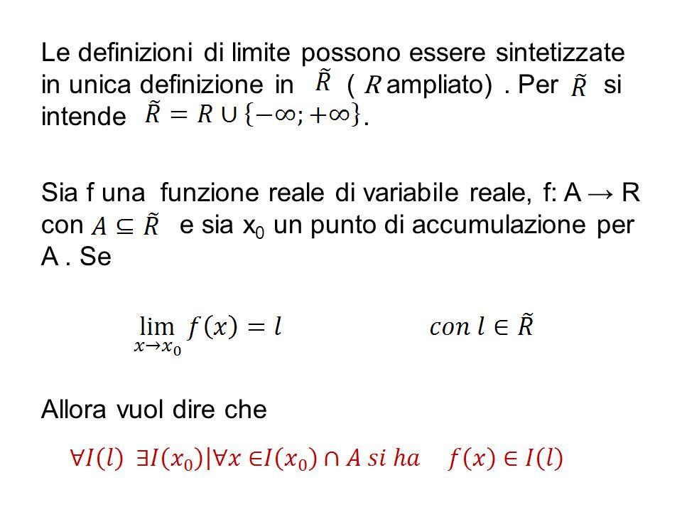 Le definizioni di limite possono essere sintetizzate in unica definizione in ( R ampliato) .