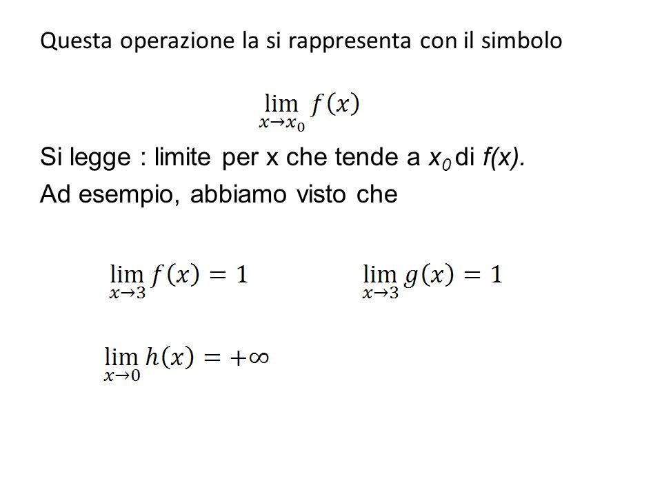 Questa operazione la si rappresenta con il simbolo Si legge : limite per x che tende a x0 di f(x).