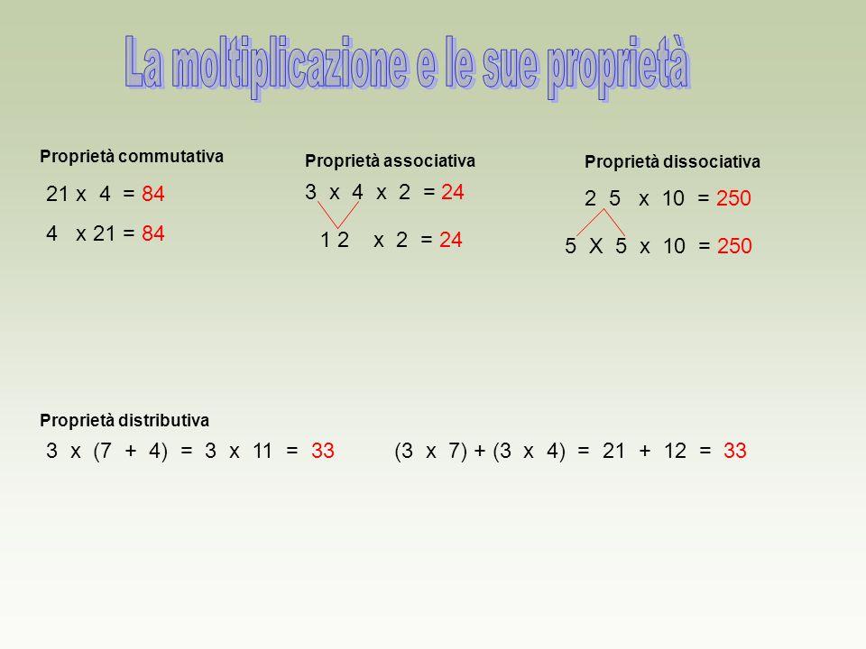 La moltiplicazione e le sue proprietà