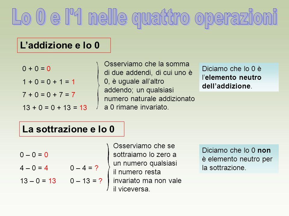 Lo 0 e l 1 nelle quattro operazioni