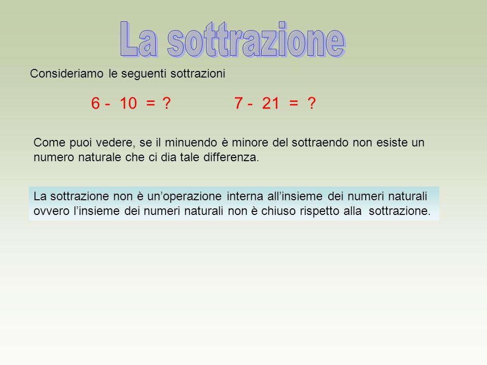 La sottrazione Consideriamo le seguenti sottrazioni. 6 - 10 = 7 - 21 =