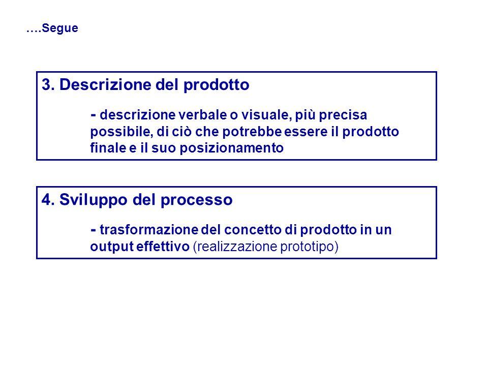 3. Descrizione del prodotto