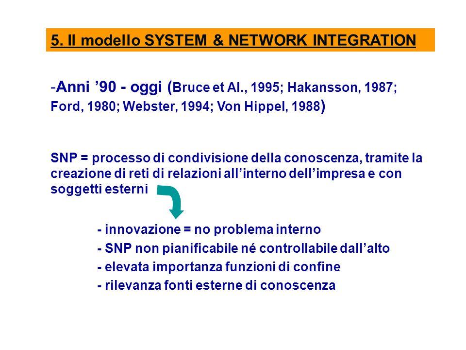 5. Il modello SYSTEM & NETWORK INTEGRATION