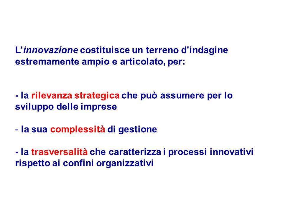 L'innovazione costituisce un terreno d'indagine estremamente ampio e articolato, per: