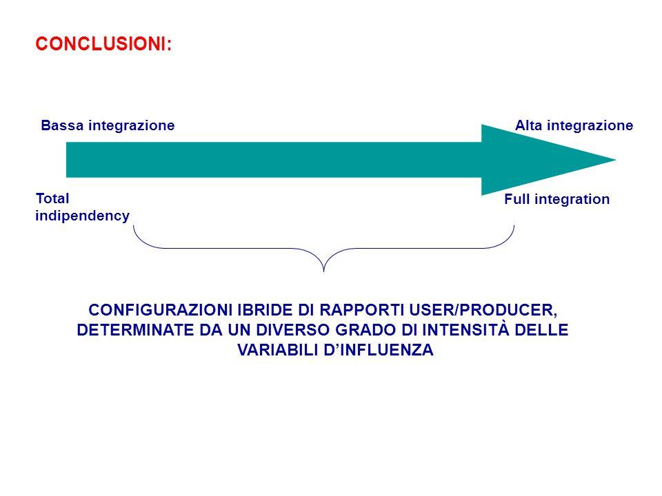 CONFIGURAZIONI IBRIDE DI RAPPORTI USER/PRODUCER,
