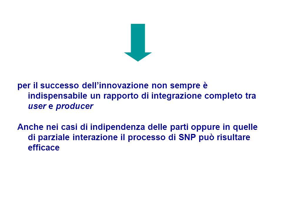 per il successo dell'innovazione non sempre è indispensabile un rapporto di integrazione completo tra user e producer