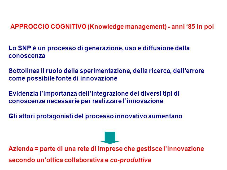 APPROCCIO COGNITIVO (Knowledge management) - anni '85 in poi