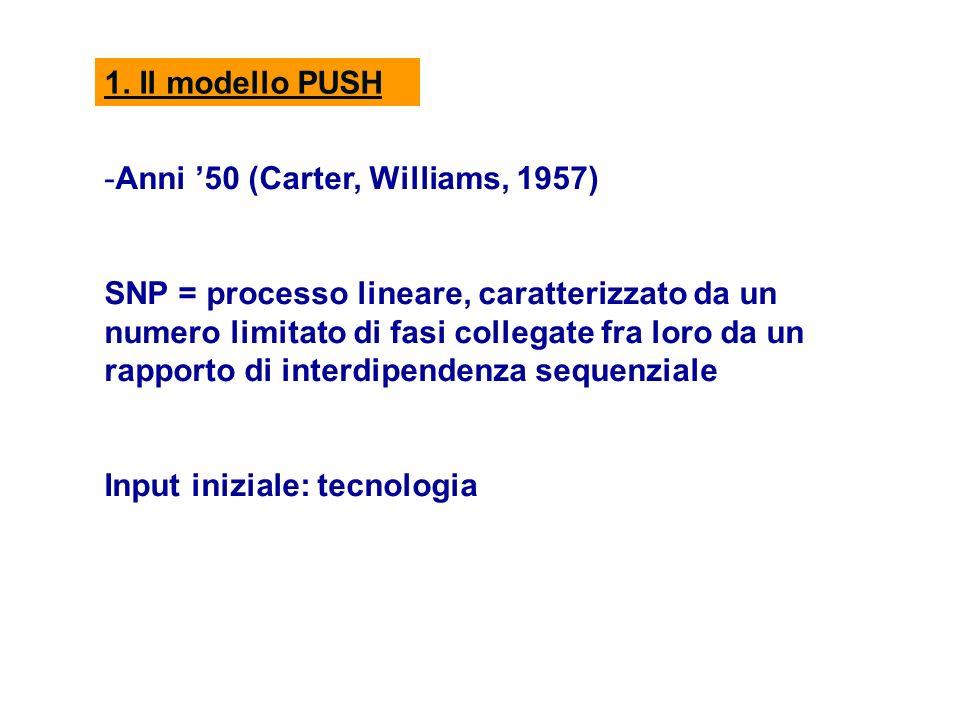 1. Il modello PUSHAnni '50 (Carter, Williams, 1957)