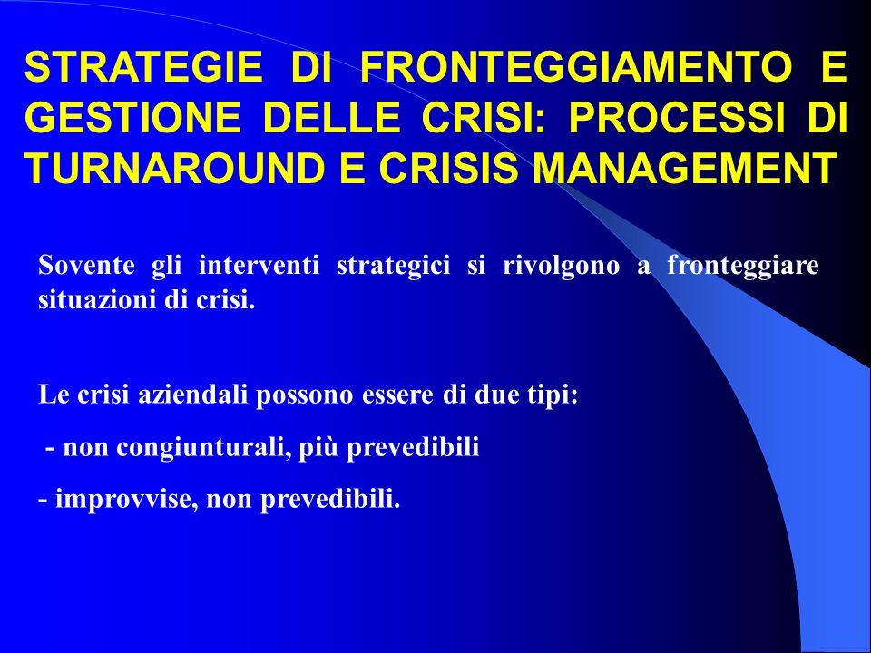 STRATEGIE DI FRONTEGGIAMENTO E GESTIONE DELLE CRISI: PROCESSI DI TURNAROUND E CRISIS MANAGEMENT