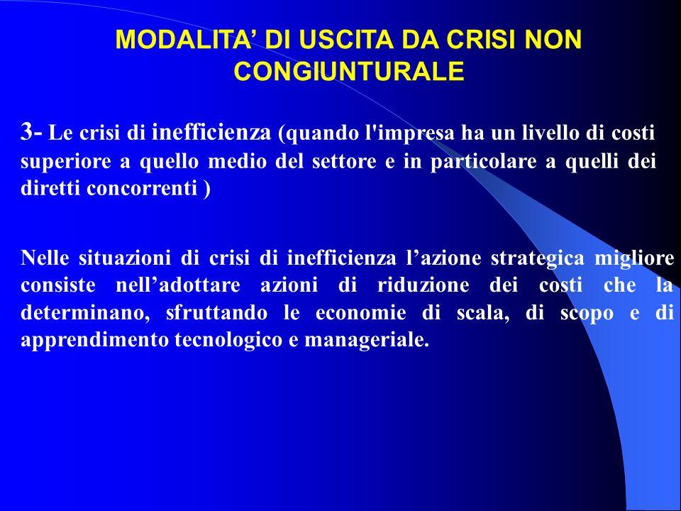 MODALITA' DI USCITA DA CRISI NON CONGIUNTURALE