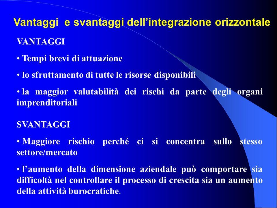 Vantaggi e svantaggi dell'integrazione orizzontale