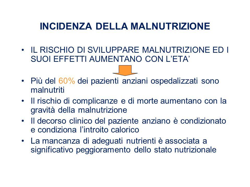 INCIDENZA DELLA MALNUTRIZIONE
