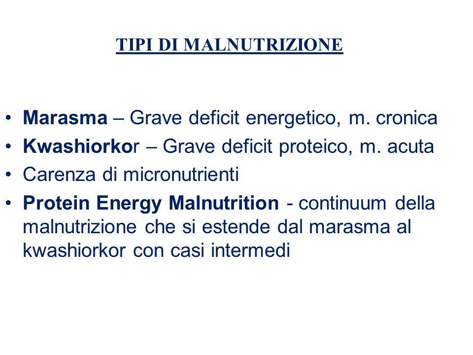 Marasma – Grave deficit energetico, m. cronica
