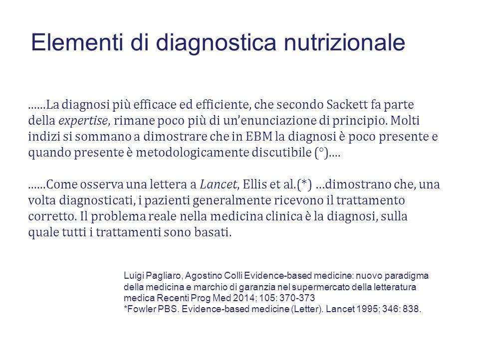 Elementi di diagnostica nutrizionale