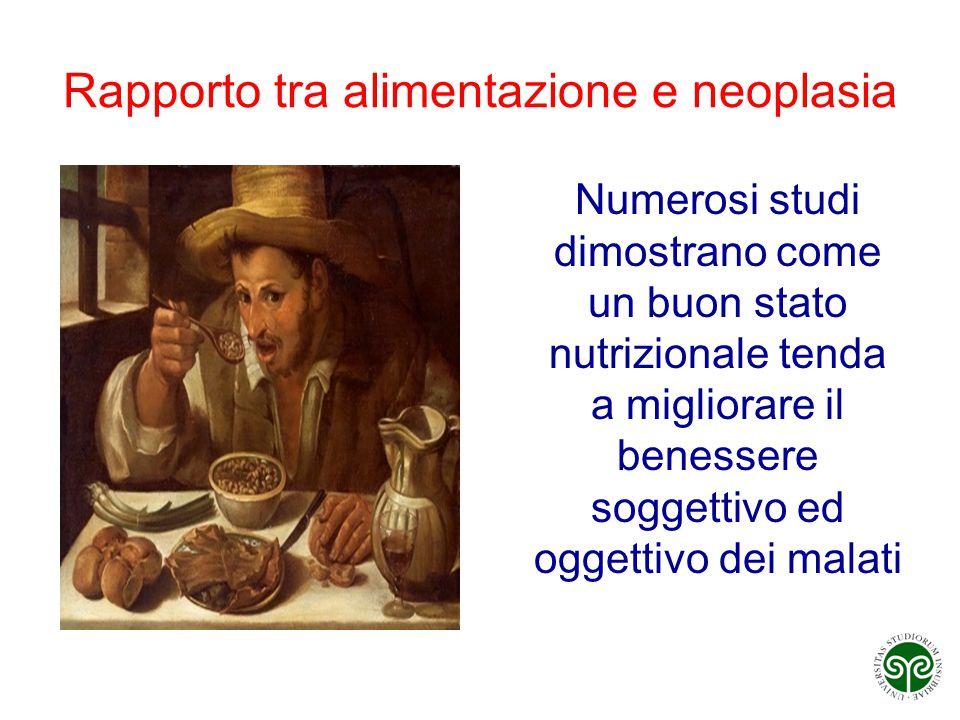 Rapporto tra alimentazione e neoplasia