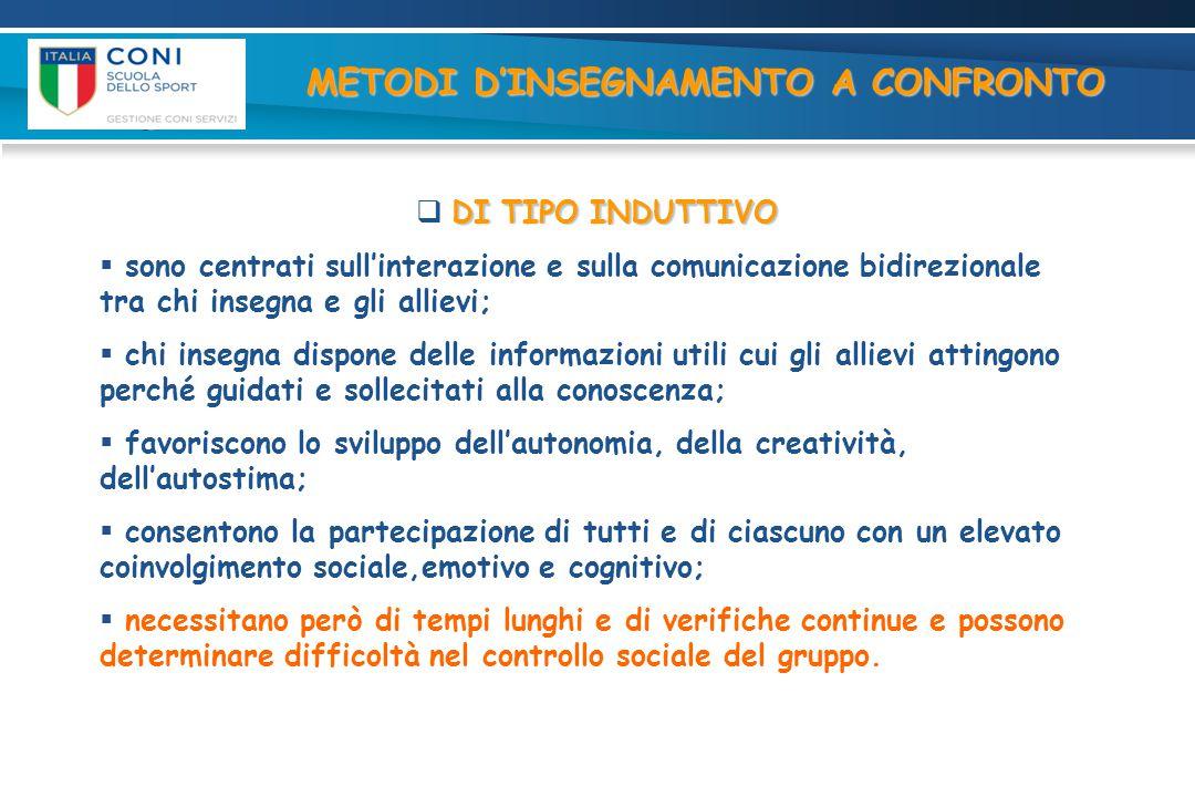 METODI D'INSEGNAMENTO A CONFRONTO