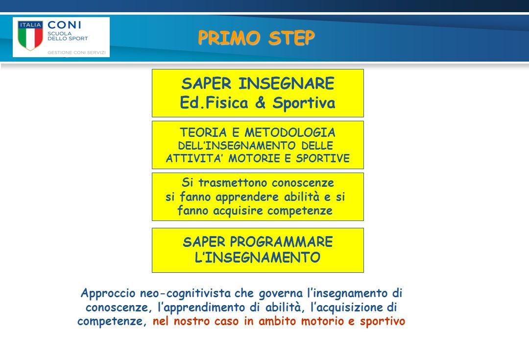 PRIMO STEP SAPER INSEGNARE Ed.Fisica & Sportiva SAPER PROGRAMMARE