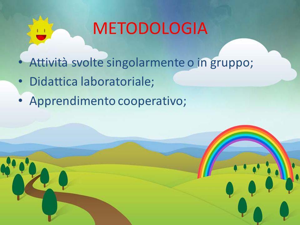 METODOLOGIA Attività svolte singolarmente o in gruppo;
