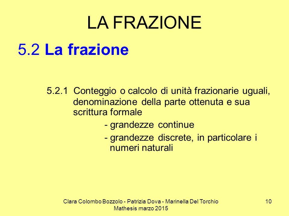 LA FRAZIONE 5.2 La frazione
