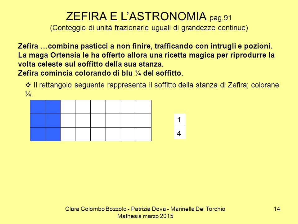 ZEFIRA E L'ASTRONOMIA pag