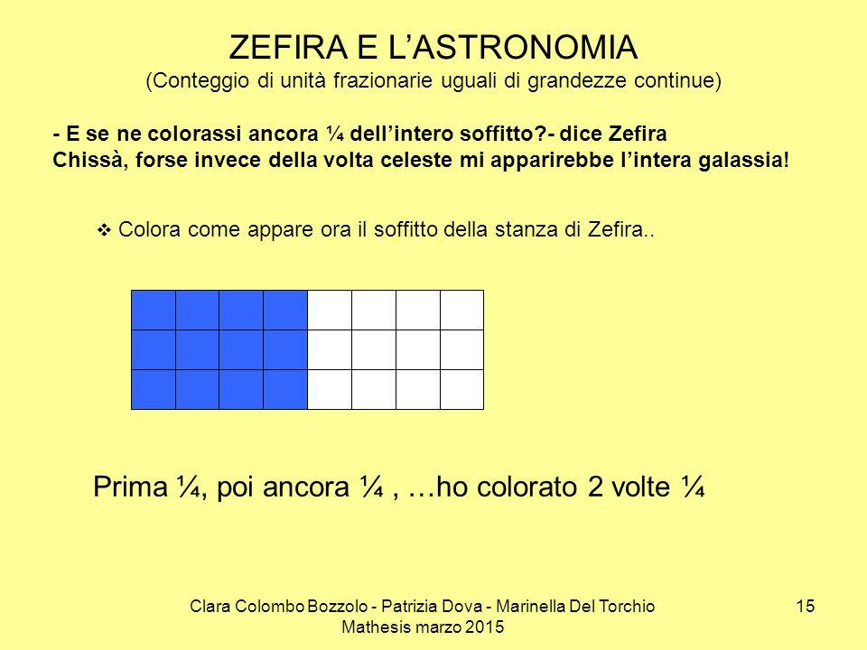 ZEFIRA E L'ASTRONOMIA (Conteggio di unità frazionarie uguali di grandezze continue)