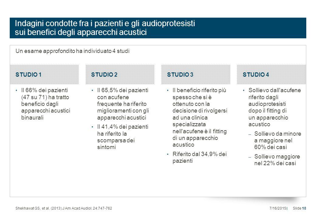 Indagini condotte fra i pazienti e gli audioprotesisti sui benefici degli apparecchi acustici