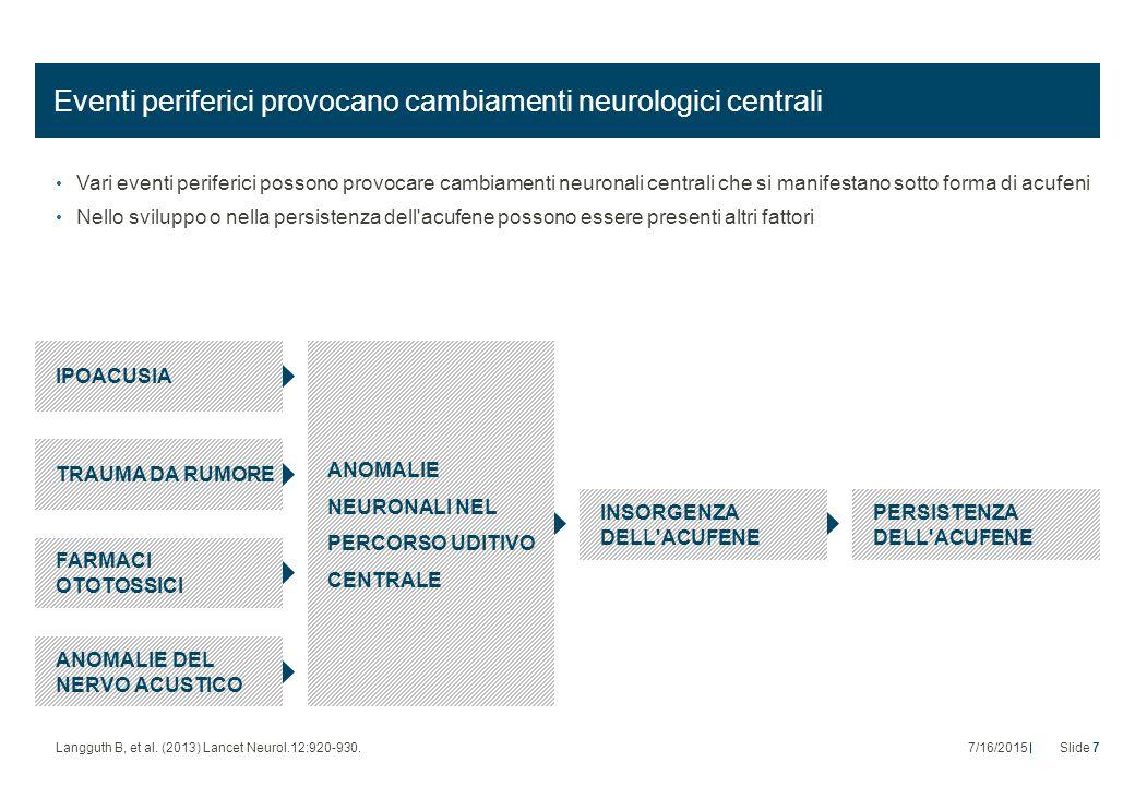 Eventi periferici provocano cambiamenti neurologici centrali