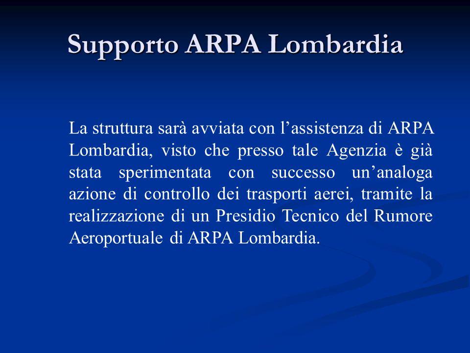 Supporto ARPA Lombardia