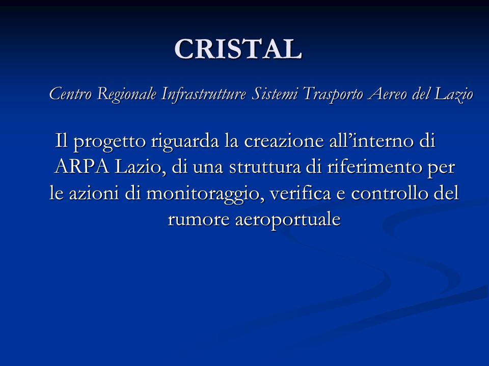 Centro Regionale Infrastrutture Sistemi Trasporto Aereo del Lazio