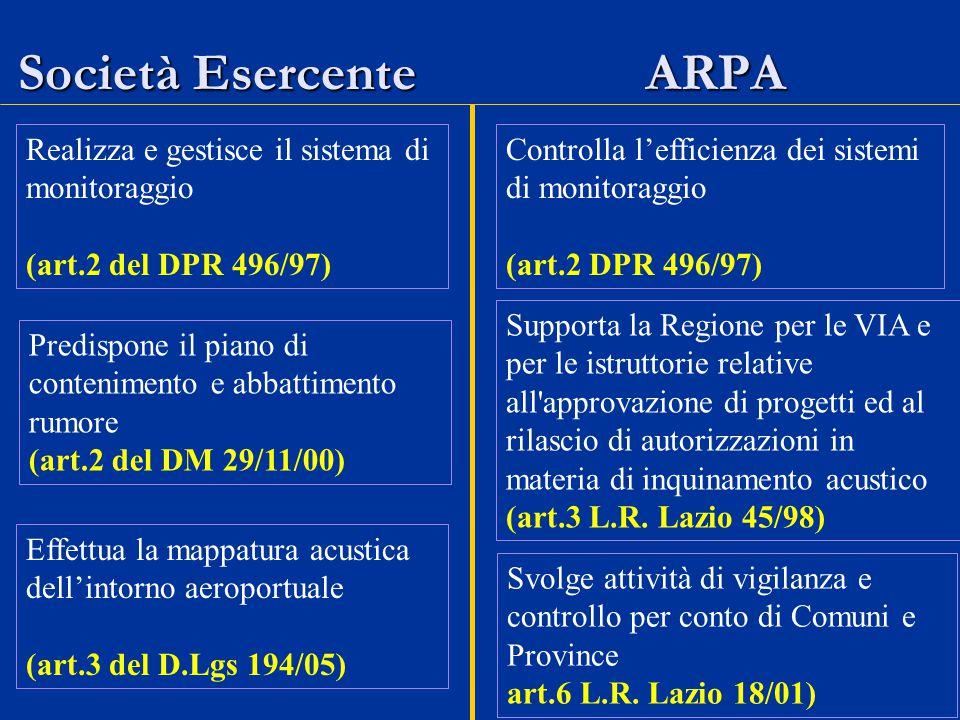 Società Esercente ARPA