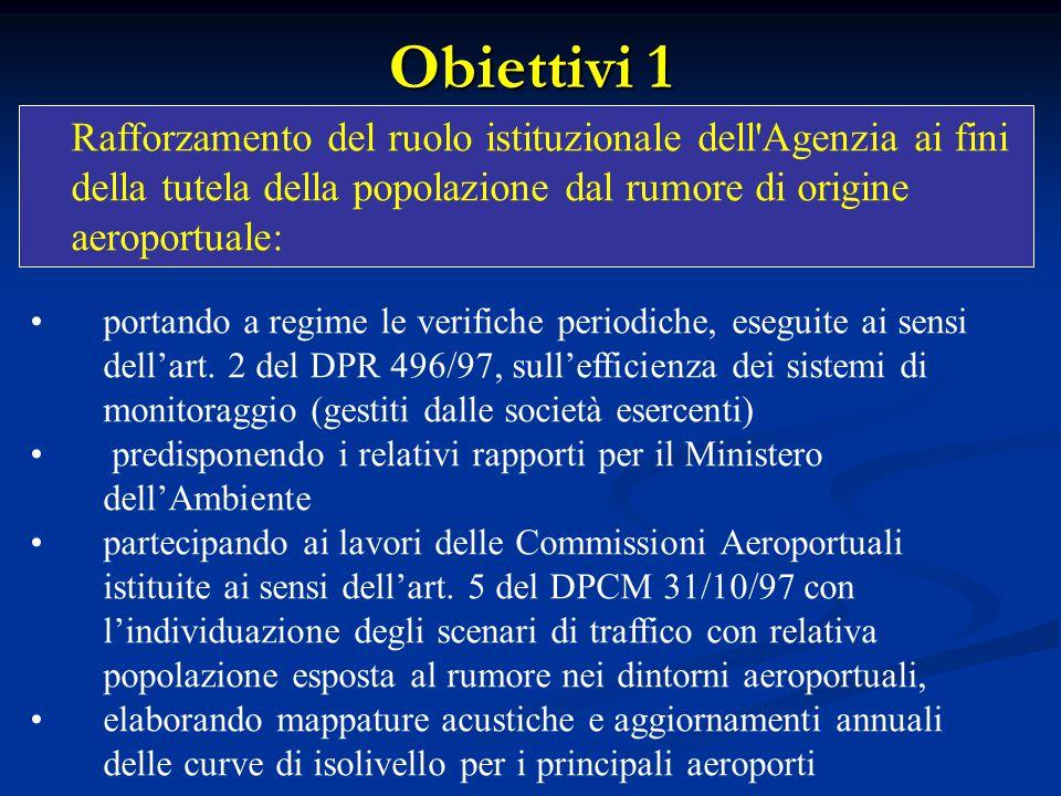 Obiettivi 1 Rafforzamento del ruolo istituzionale dell Agenzia ai fini della tutela della popolazione dal rumore di origine aeroportuale: