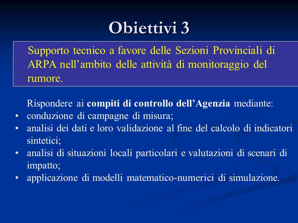 Obiettivi 3 Supporto tecnico a favore delle Sezioni Provinciali di ARPA nell'ambito delle attività di monitoraggio del rumore.