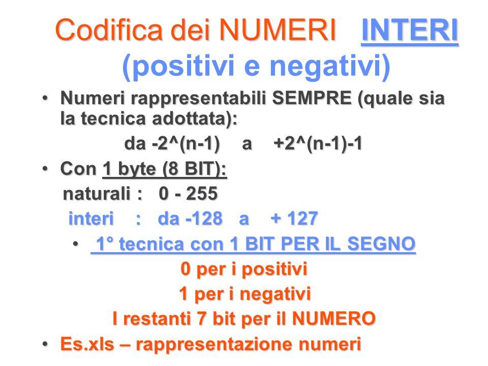 Codifica dei NUMERI INTERI (positivi e negativi)