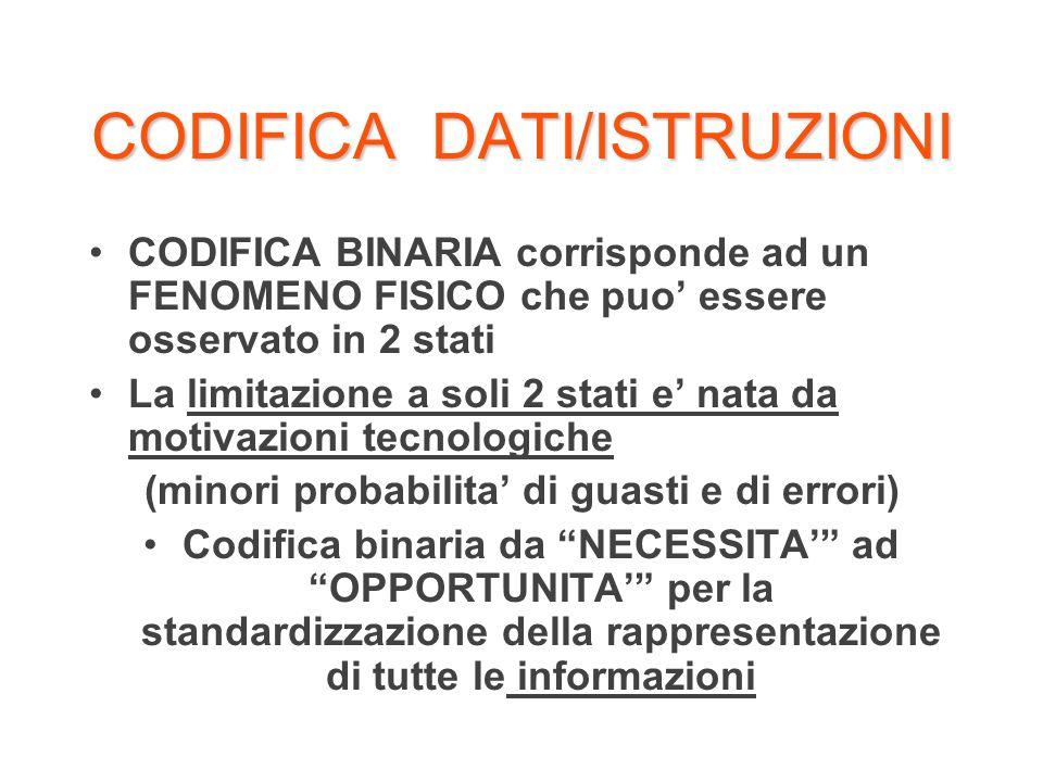 CODIFICA DATI/ISTRUZIONI