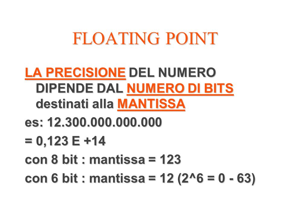 FLOATING POINTLA PRECISIONE DEL NUMERO DIPENDE DAL NUMERO DI BITS destinati alla MANTISSA. es: 12.300.000.000.000.