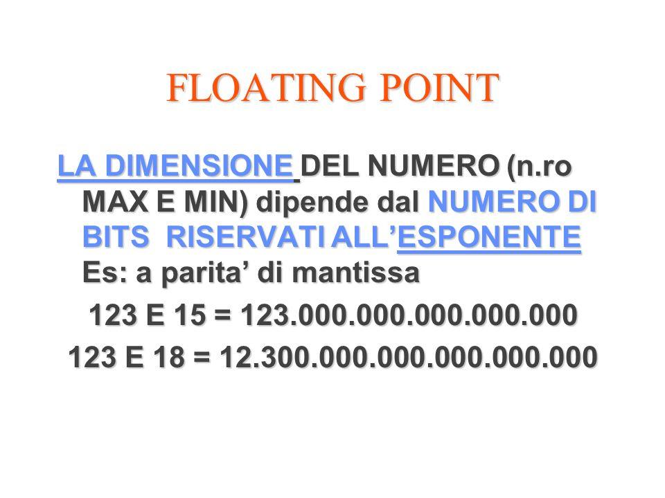 FLOATING POINT LA DIMENSIONE DEL NUMERO (n.ro MAX E MIN) dipende dal NUMERO DI BITS RISERVATI ALL'ESPONENTE Es: a parita' di mantissa.