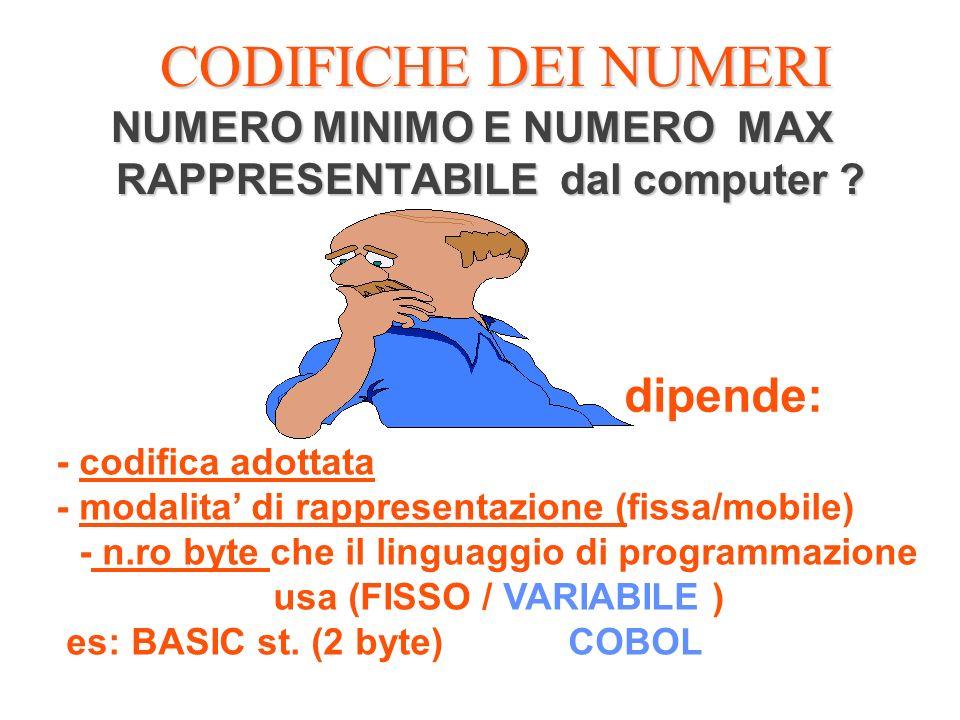 NUMERO MINIMO E NUMERO MAX RAPPRESENTABILE dal computer
