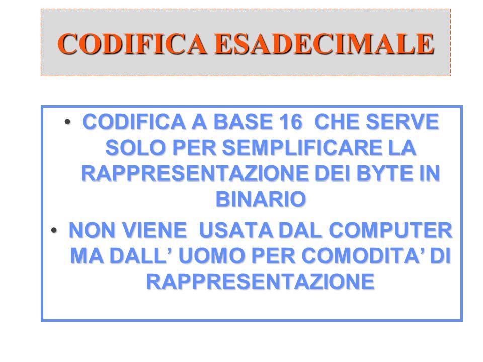 CODIFICA ESADECIMALE CODIFICA A BASE 16 CHE SERVE SOLO PER SEMPLIFICARE LA RAPPRESENTAZIONE DEI BYTE IN BINARIO.