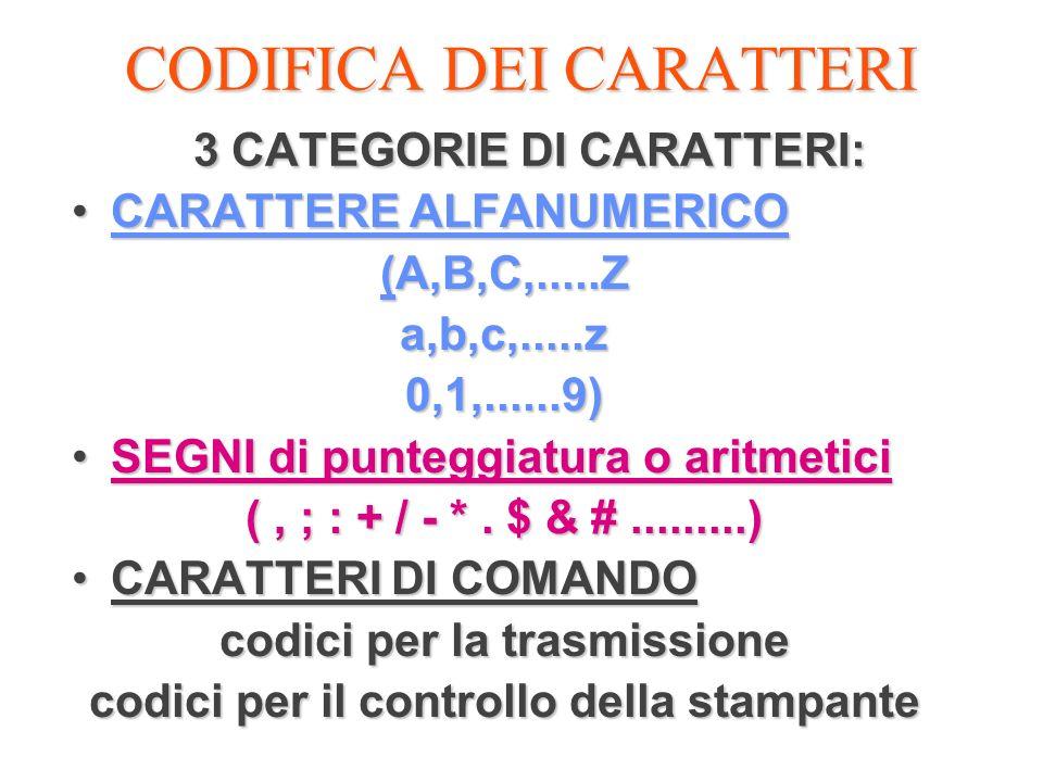 CODIFICA DEI CARATTERI 3 CATEGORIE DI CARATTERI: