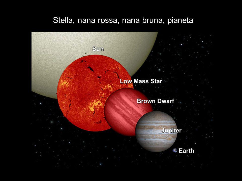 Stella, nana rossa, nana bruna, pianeta