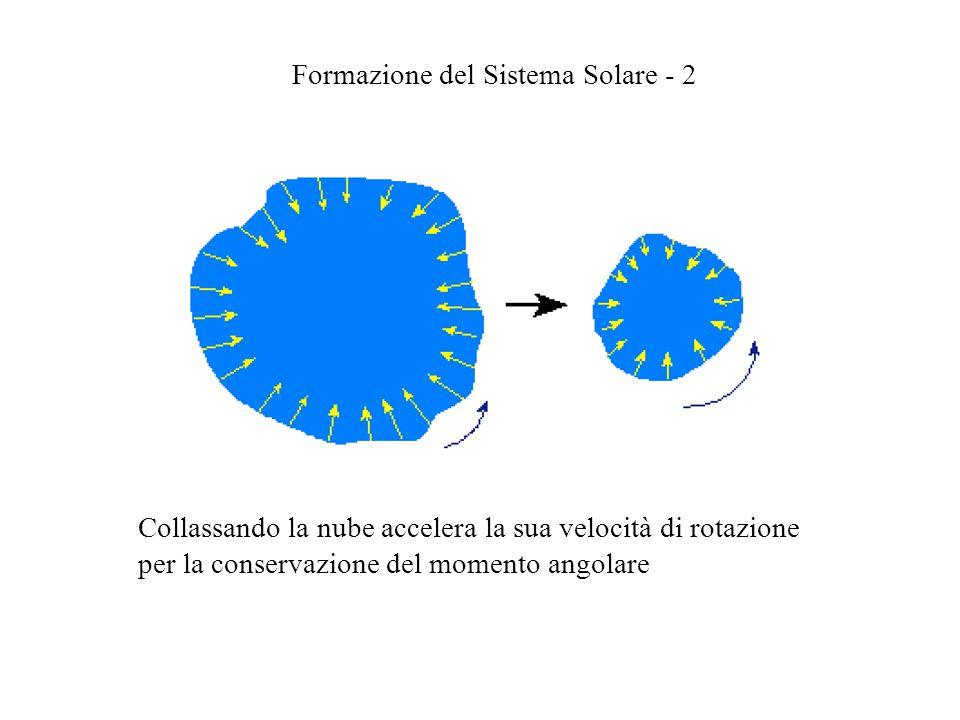 Formazione del Sistema Solare - 2