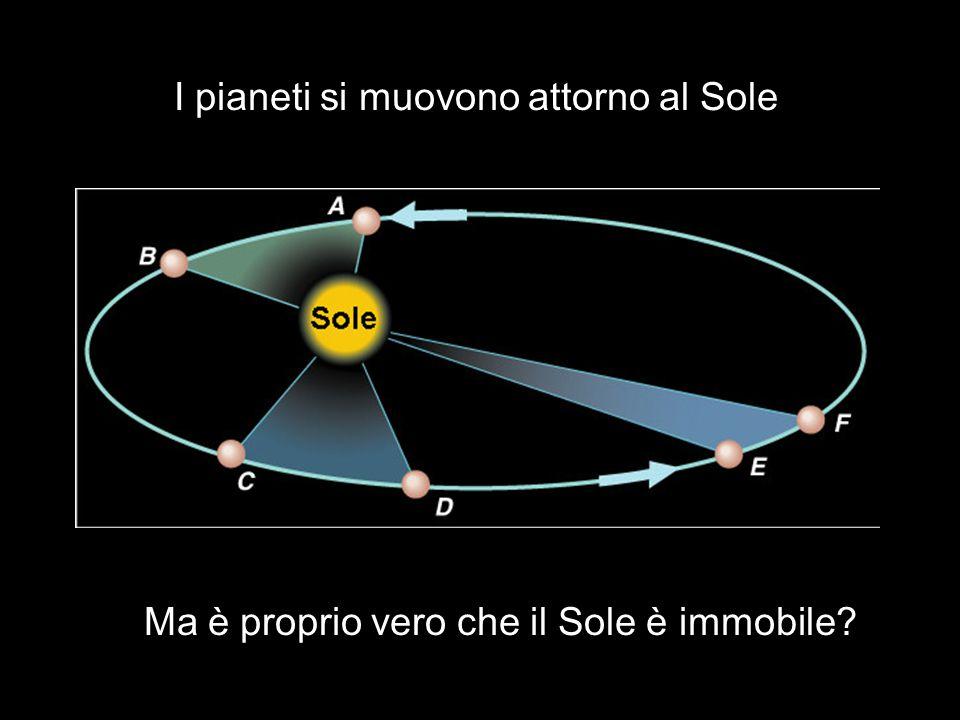I pianeti si muovono attorno al Sole