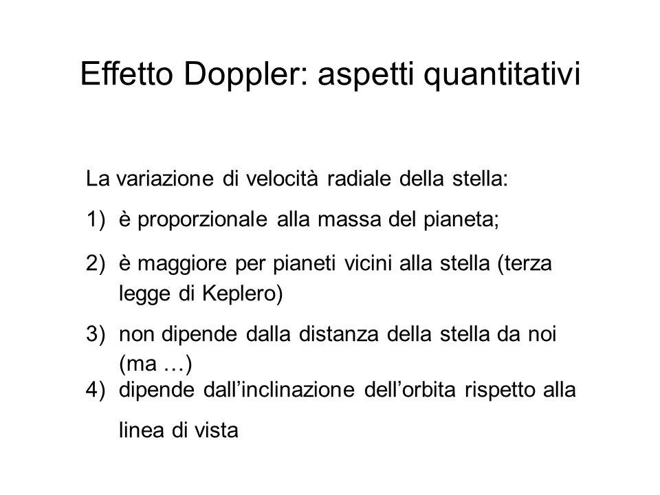 Effetto Doppler: aspetti quantitativi